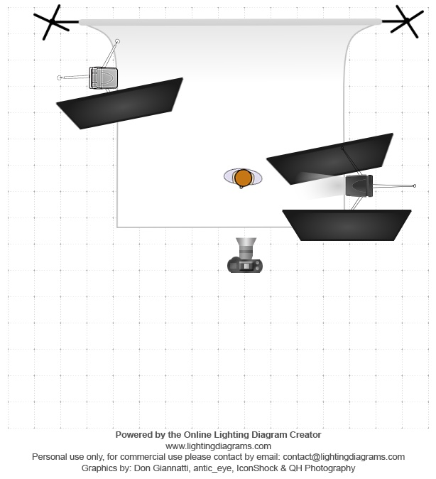 lighting-diagram-1376310782